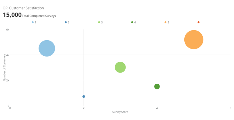 bubble_graph_kpi_example.png