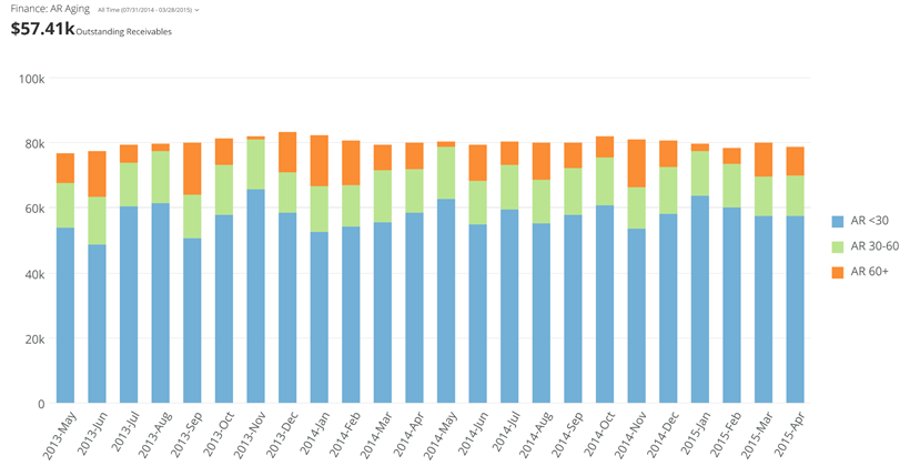 vertical_stacked_bar_kpi_example.png