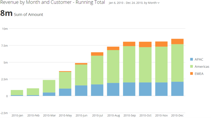 running_total_stacked_kpi_example.png