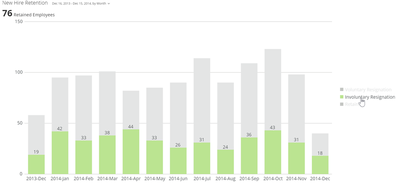 vertical_overlay_bar_kpi_example_mouseover.png