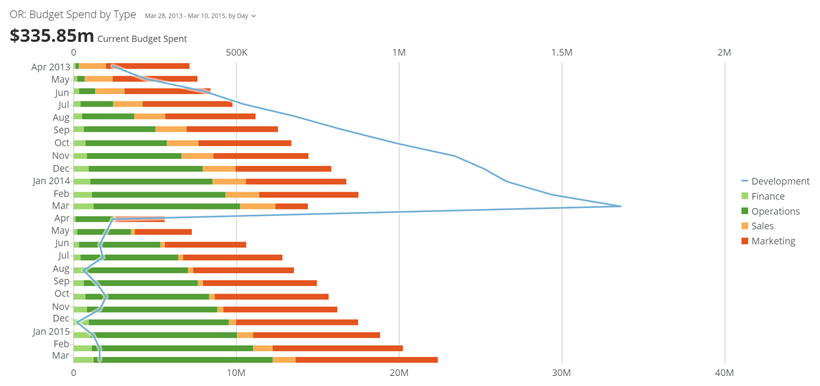 horizontal_stacked_bar_with_line_kpi_example.png