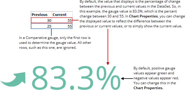 comparative_gauge_spreadsheet_example.png