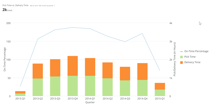 line_stacked_bar_kpi_example.png