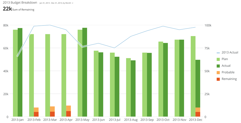 multistacked_line_kpi_example.png