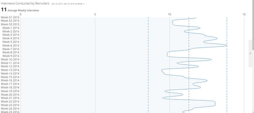 vertical_line_curved_kpi_example.png